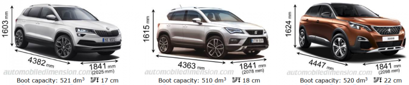 Screenshot_2019-08-07 Car size comparison Choose make and model to compare(1).png